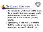 chi square overview