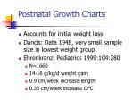 postnatal growth charts