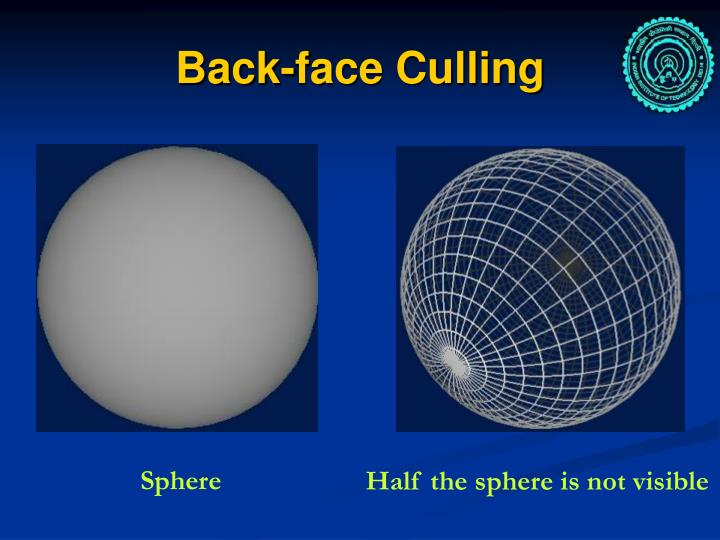 Back-face Culling