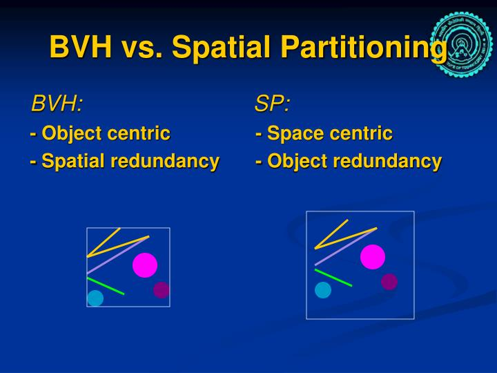 BVH vs. Spatial Partitioning