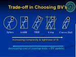 trade off in choosing bv s