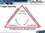 freight security