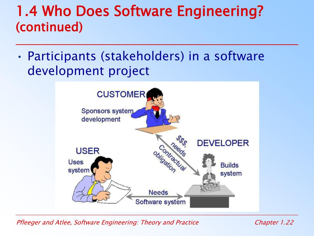 1.4 Who Does Software Engineering?