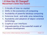1 8 how has se changed wasserman s seven key factors