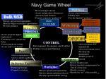 navy game wheel