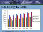 u s energy by sector