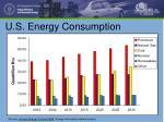 u s energy consumption
