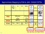 approximate mapping to faa jaa easa fstds