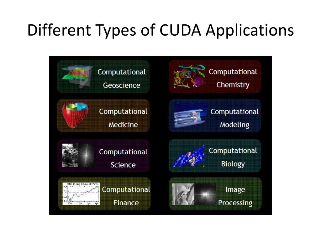 Different Types of CUDA Applications