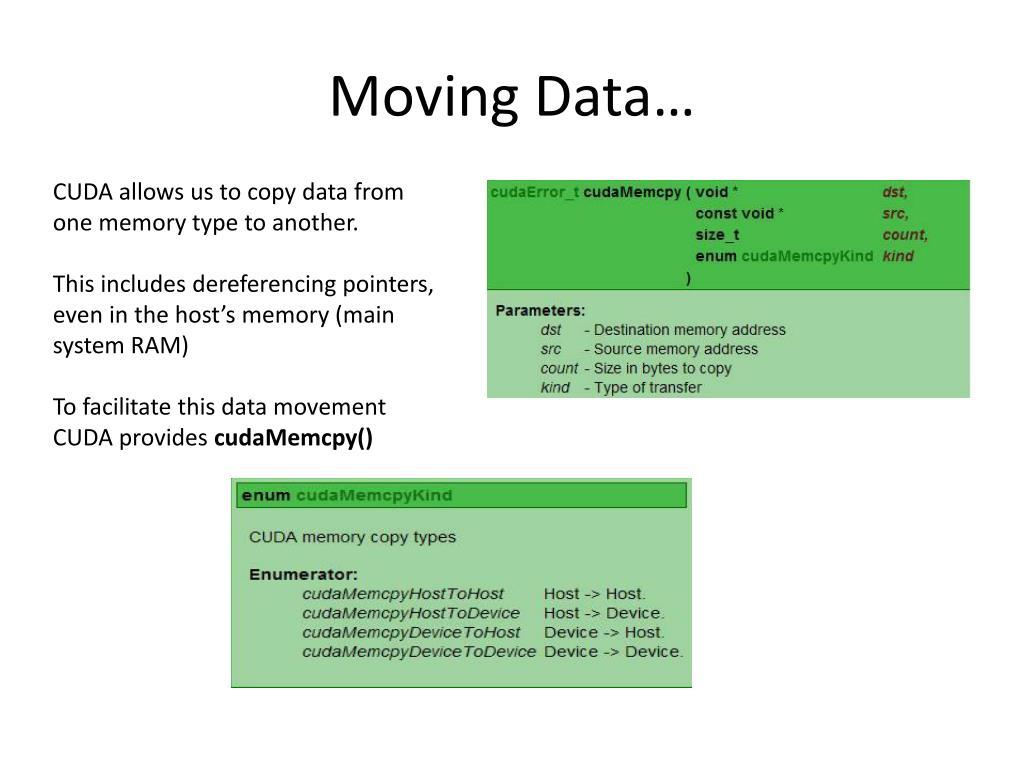 Moving Data…