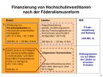 finanzierung von hochschulinvestitionen nach der f deralismusreform