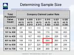 determining sample size14