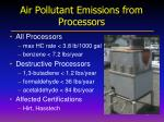 air pollutant emissions from processors