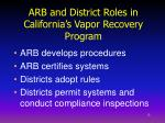 arb and district roles in california s vapor recovery program