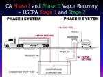 ca phase i and phase ii vapor recovery usepa stage 1 and stage 2