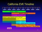 california evr timeline