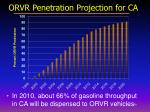 orvr penetration projection for ca