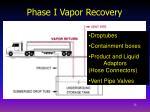 phase i vapor recovery