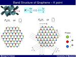 band structure of graphene k point