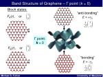 band structure of graphene point k 0
