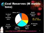 coal reserves m metric tons