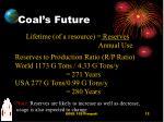 coal s future