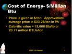 cost of energy million btu