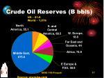 crude oil reserves b bbls