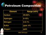 petroleum composition