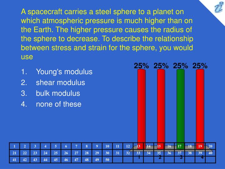A spacecraft carries a steel sphere to a planet on which atmospheric pressure is much higher than on the Earth. The higher pressure causes the radius of the sphere to decrease. To describe the relationship between stress and strain for the sphere, you would use