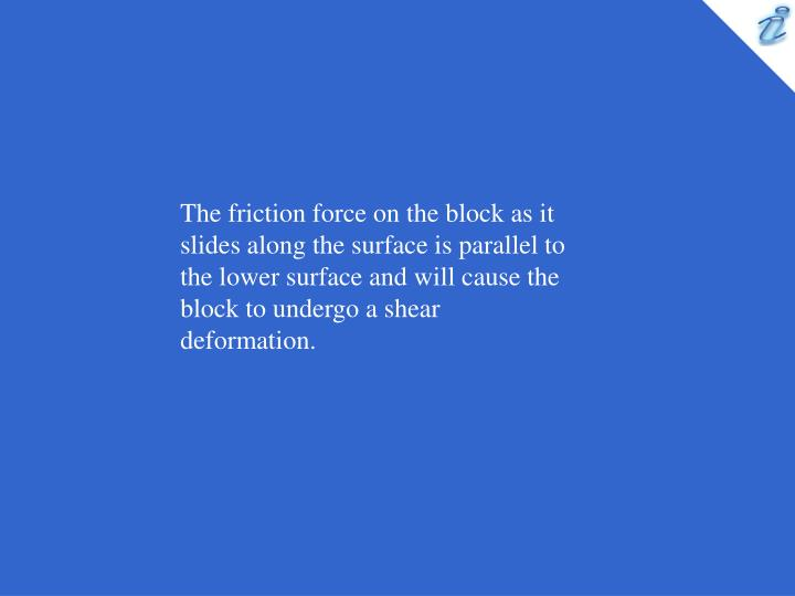 The friction force on the block as it slides along the surface is parallel to the lower surface and will cause the block to undergo a shear deformation.