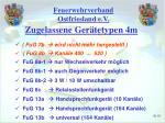 feuerwehrverband ostfriesland e v10