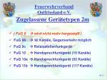 feuerwehrverband ostfriesland e v11