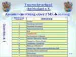 feuerwehrverband ostfriesland e v24