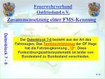 feuerwehrverband ostfriesland e v28
