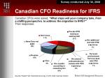 canadian cfo readiness for ifrs16