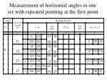 measurement of horizontal angles in one set with repeated pointing at the first point