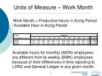 units of measure work month