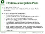 electronics integration plans