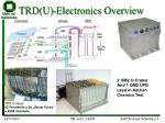 trd u electronics overview