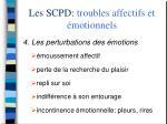 les scpd troubles affectifs et motionnels28