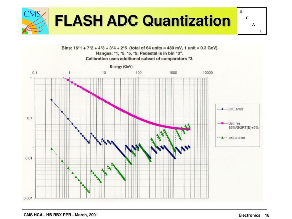 FLASH ADC Quantization