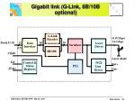 gigabit link g link 8b 10b optional