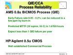 qie cca process reliability