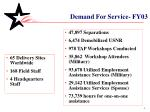 demand for service fy03