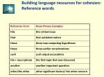 building language resources for cohesion reference words
