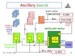 ancillary boards
