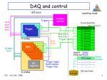 daq and control