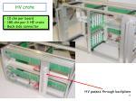 hv crate