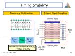 timing stability